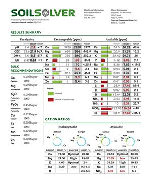 soilsolver report