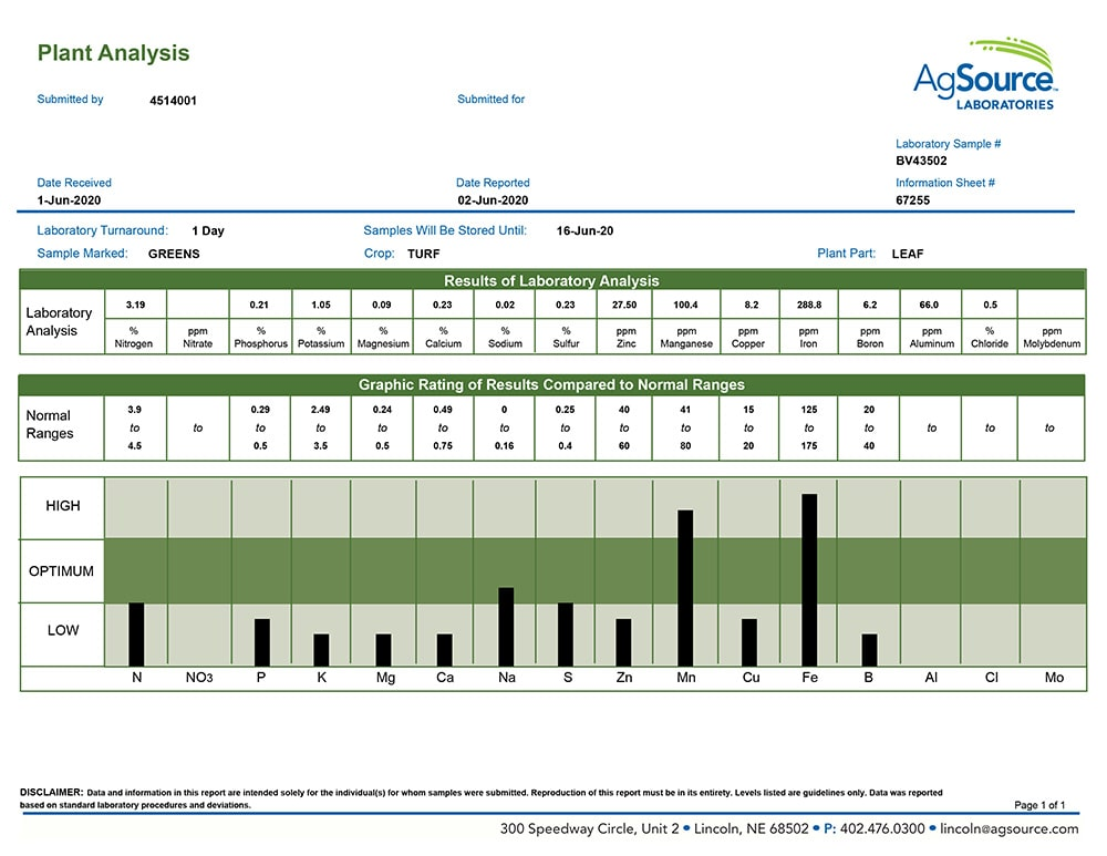 plant analysis results of first tissue test